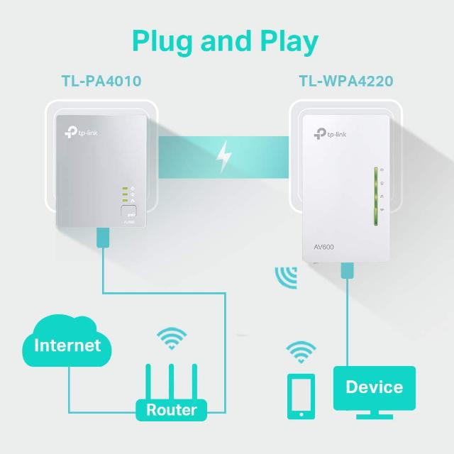 kit 2 powerline wifi 2.4 ghz av600 2+1 porte lan tl-wpa4220  lif tlwpa4220kit tp-link 35269 2/4